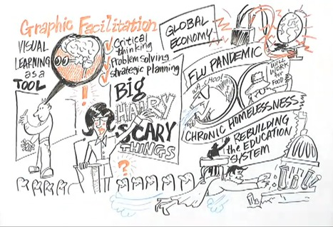 L'histoire de la facilitation graphique (vidéo 1'50) - [Le mindmapping pour tous] | All about Visualization & Storytelling | Scoop.it