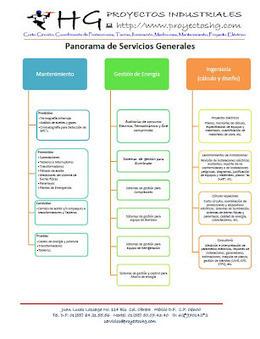 Propuesta de nuestros #servicios #generales | Mantenimiento Eléctrico  y Ahorro de Energía | Scoop.it