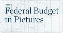 Reforming Graduate Medical Education in the US - Heritage.org | American board of medical specialties | Scoop.it