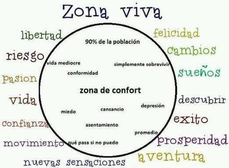 Diferenciando la zona viva de la zona de confort | Cambio | Scoop.it
