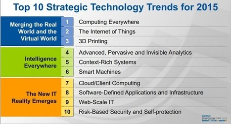 Gartner's Top 10 Strategic Tech Trends for 2015 | INNOVACTING | Scoop.it