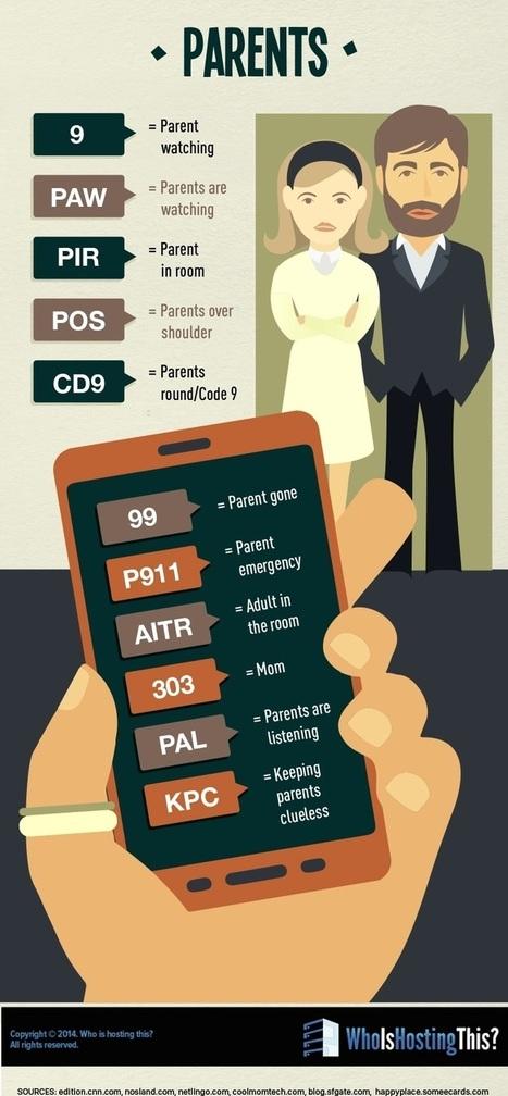 CD9 «σύρμα», οι γονείς είναι κοντά! - Ασφάλεια στο Διαδίκτυο | School News - Σχολικά Νέα | Scoop.it