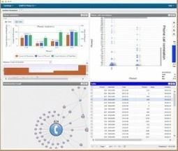 Top 30 Social Network Analysis and Visualization Tools   Social Network Analysis   Scoop.it