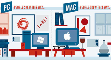 How Are Mac & PC People Different? [INFOGRAPHIC] | Social Media Content Curation | Scoop.it