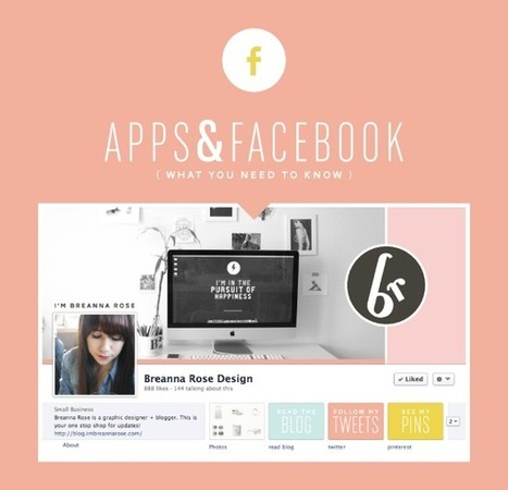 breanna rose / for bloggers : facebook apps guide | Small Business Marketing | Scoop.it