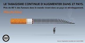 Tweet from @Banquemondiale | senegal sante | Scoop.it