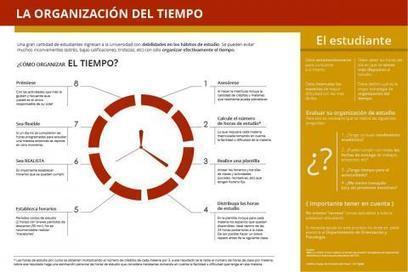 La organización del tiempo | Noticias, Recursos y Contenidos sobre Aprendizaje | Scoop.it
