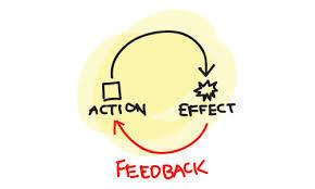 Giving Feedback That Works   coaching de gestion   Scoop.it