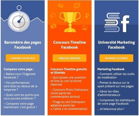 L'ABC des outils de gestion pour vos médias sociaux | Pense pas bête : Tourisme, Web, Stratégie numérique et Culture | Scoop.it