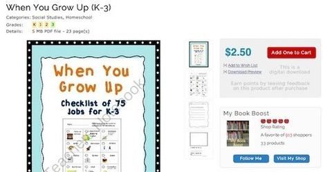OverDrive se paie un service de partage de cours pour enseignants - Actualitté.com | Logiciels | Scoop.it