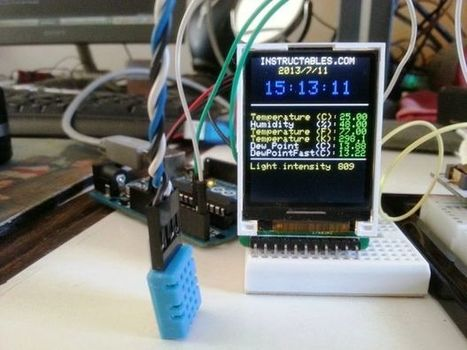 Mini Arduino environment monitor  ** UPDATE - Added RTC *** | Raspberry Pi | Scoop.it