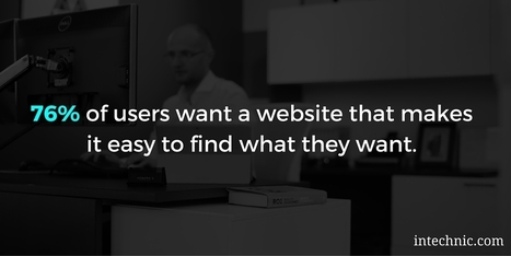 How to Improve Your Website's User Experience with a UX Audit | Journifica Daily | Scoop.it
