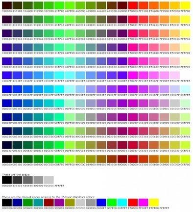 Petite histoire des couleurs de nos écrans - Rue89 | Web 2.0 et société | Scoop.it