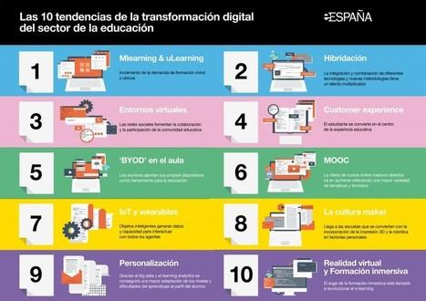 Las 10 tendencias de la transformación digital en la educación | Toyoutome | Centro Universitario de Formación e Innovación educativa- UDC | Scoop.it