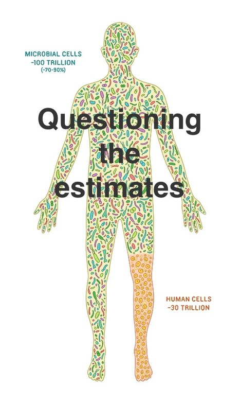 Revised estimates for the number of human and bacteria cells in the body | Statistical omics and more | Scoop.it