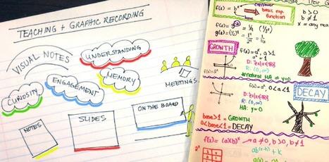 Sketchnote : une prise de note graphique et visuelle   Mindyourorganisation   Scoop.it
