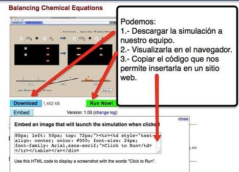 Simulaciones PhET para aprender Ciencias | Educación 2.0 | Scoop.it