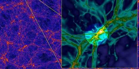 Astronomers Capture The First Image Of The Mysterious Web That Connects All Galaxies In The Universe | fashion | Scoop.it