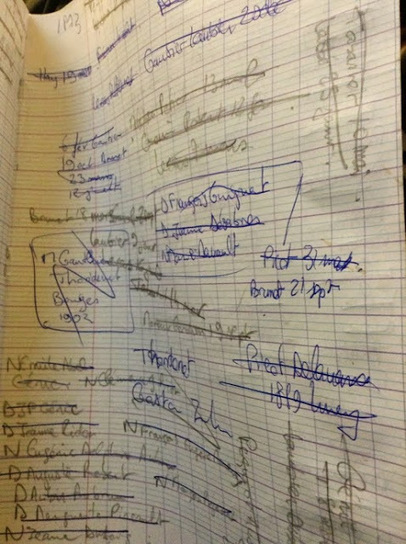 Châteauneuf et Jumilhac: Ma méthode de recherches | Nos Racines | Scoop.it