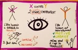 De l'agilité dans les organisations ! | Centre des Jeunes Dirigeants Belgique | Scoop.it