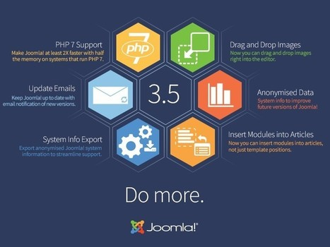 Joomla! 3.5 Released – An Update with Nearly 3-Dozen New Features | ConceptInfoway.net | Concept Infoway | Scoop.it