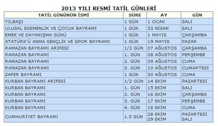 2013 Resmi Tatiller ← Modaf5   Modaf5   Scoop.it