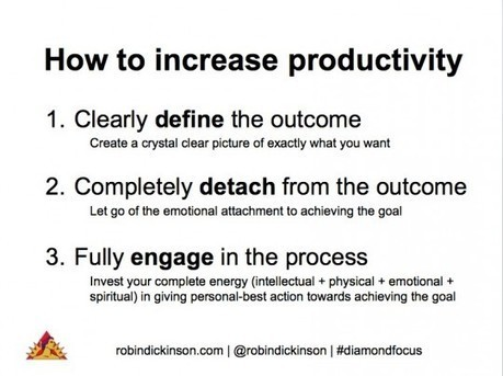 How to increase productivity in three simple steps | Robin Dickinson | Meirc Training and Consulting | Scoop.it