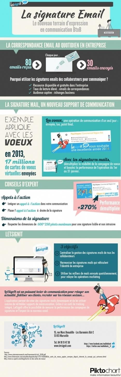 Infographie | Communication BtoB : ne négligez pas votre signature ... | Actualités et tendances du web | Scoop.it