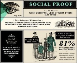 Social Proof's Role In B2B Social Business | Social media culture | Scoop.it