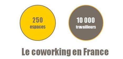 Coworking, l'autre façon de travailler | Bpifrance servir l'avenir | Teletravail et coworking | Scoop.it