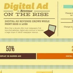 Social Media Chimps | Infographic -- How Newspapers Hope to ... | Newspapers and Social Media | Scoop.it