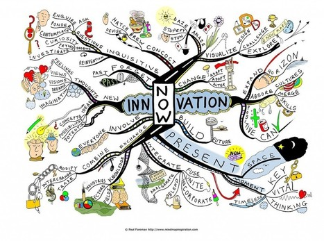 10 Questions How To Design Yourself for Innovation | General | Scoop.it