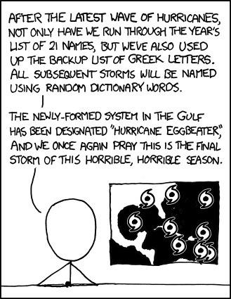 Hurricane Names | Productivity Backwash | Scoop.it