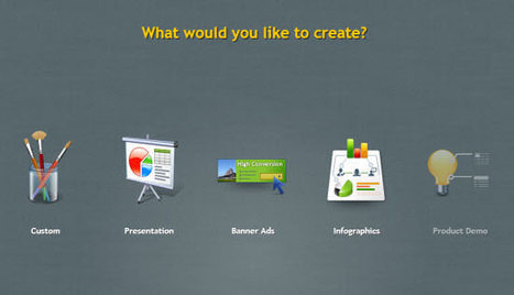 EWC Presenter: Free HTML5 Tool Lets You Create Great Presentations And More | Natasa | Scoop.it
