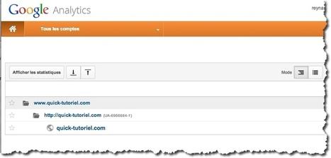 Comment associer Google Analytics à votre compte Google Webmaster Tools. | Time to Learn | Scoop.it