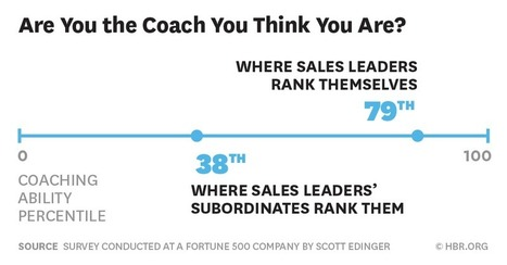 Sales Teams Need More (and Better) Coaching | Management | Scoop.it