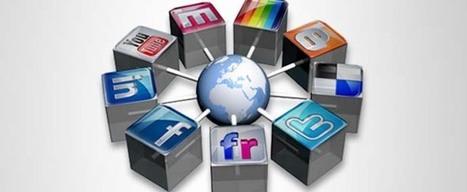 Uso redes sociales empresas españolas   Marketing de contenidos   Scoop.it