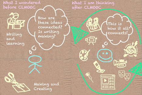 Reflecting a Bit on the Making Learning Connected MOOC « Kevin's Meandering Mind | Envisioning:  #CLMOOC into the Future | Scoop.it