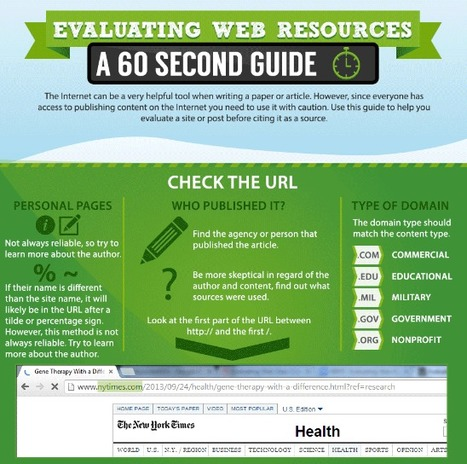 How to Evaluate Web Resources - Inforgraphic | Learning & Mind & Brain | Scoop.it