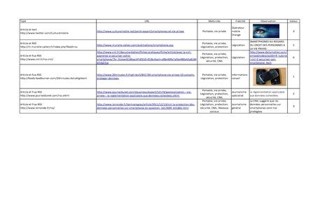 JULIEN | Données transmisent sur les réseaux mobiles | Scoop.it