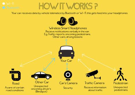 Safer Driver Concept | Safer Driver | Scoop.it