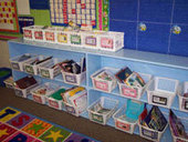 Creating a Classroom Library | Reading Topics A-Z | Reading Rockets | Classroom Library Ideas and Organization | Scoop.it