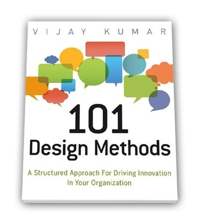 101 Design Methods: A structured approach for driving innovation in your organisation | DESIGN THINKING | methods & tools | Scoop.it
