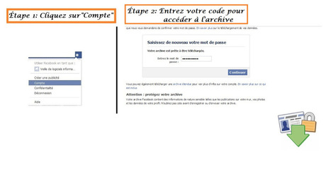 Facebook: Archiver ses données | Facebook Mode d'emploi | Scoop.it