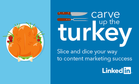 Turkey Slicing 2.0: A Content Marketing Thanksgiving Tradition | Content Creation, Curation, Management | Scoop.it