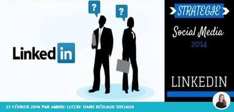 LaTeamDigitale - Timeline Photos | Facebook | Marketing & Com | Scoop.it