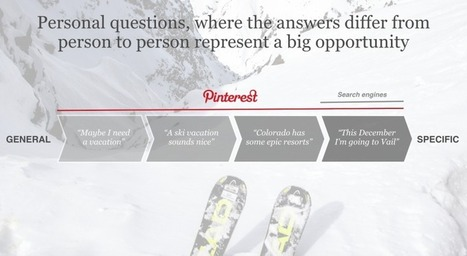 Pinterest Evolving into a Personalized Search Substitute | Search Engine Land | SocialMoMojo Web | Scoop.it