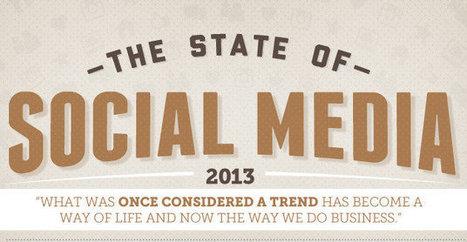 State of Social Media 2013 (Infographic)   World of #SEO, #SMM, #ContentMarketing, #DigitalMarketing   Scoop.it