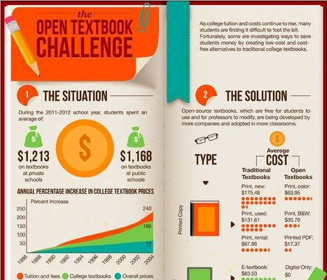 The Open TextbookChallenge - Infographic | college and career ready | Scoop.it