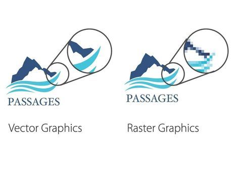 Mistakes to Avoid when Creating a Logo | Vectors | Scoop.it